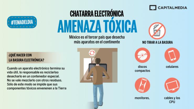 chatarra-740x418