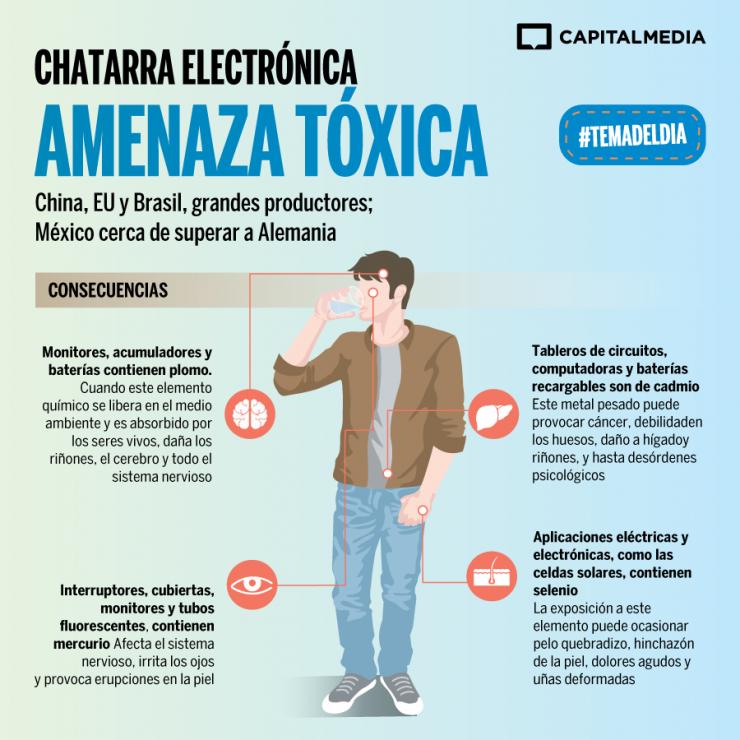 chatarra02-740x740