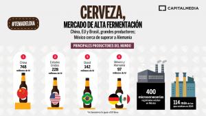 tuiter-CERVEZA-MERCADOai